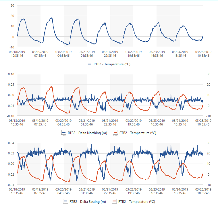real-time-monitoring-project-photo1